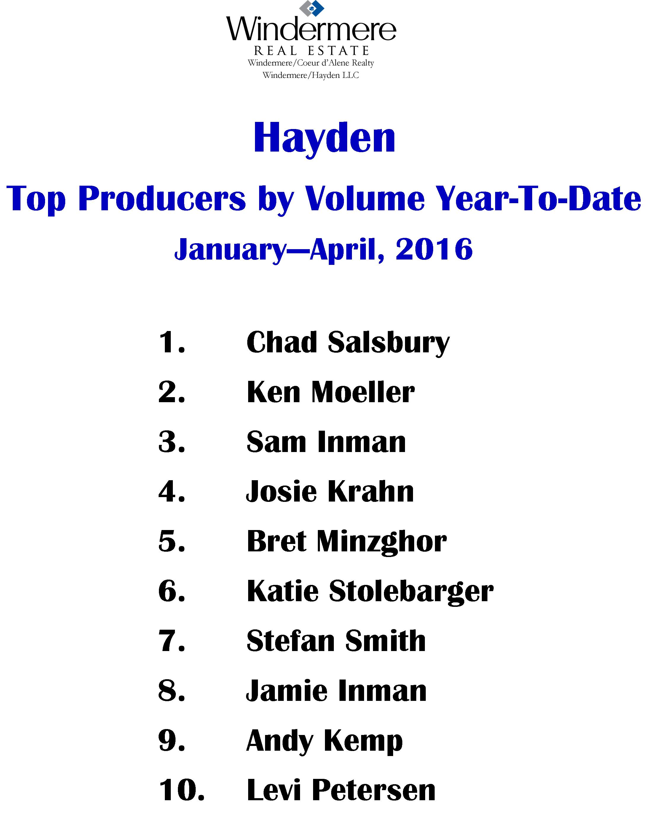 Hayden Office - Top Producers YTD